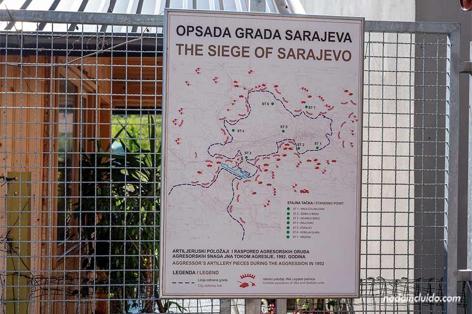 Cartel infomartivo sobre el sitio de Sarajevo (Bosnia)
